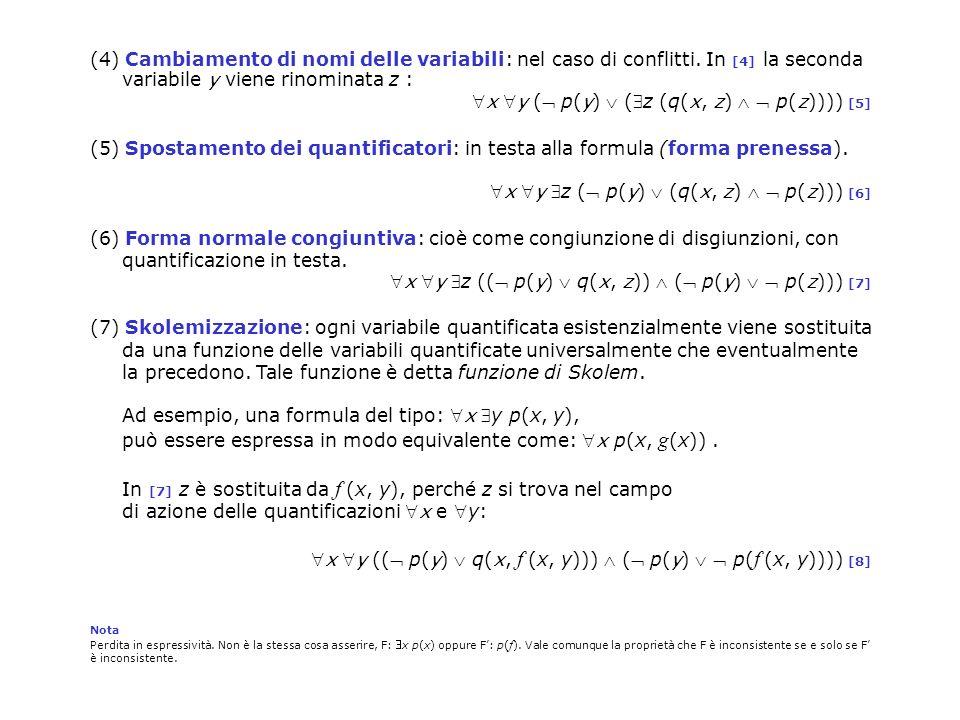 (4) Cambiamento di nomi delle variabili: nel caso di conflitti. In [4] la seconda variabile y viene rinominata z : x y ( p( y ) (z (q( x, z ) p( z )))
