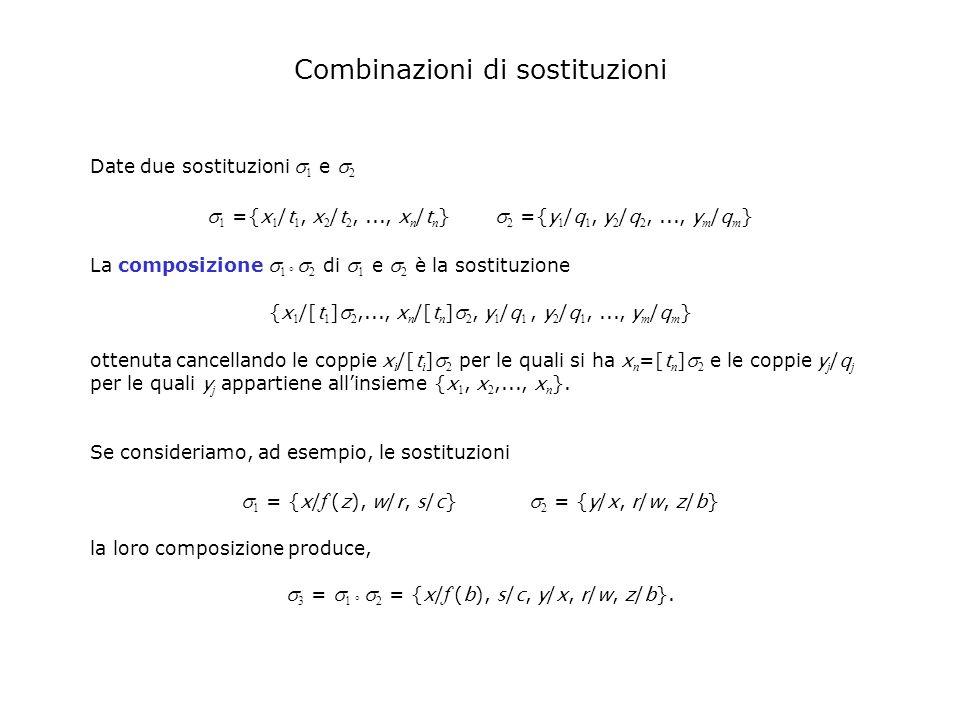 Combinazioni di sostituzioni Date due sostituzioni 1 e 2 1 ={ x 1 / t 1, x 2 / t 2,..., x n / t n } 2 ={ y 1 / q 1, y 2 / q 2,..., y m / q m } La comp