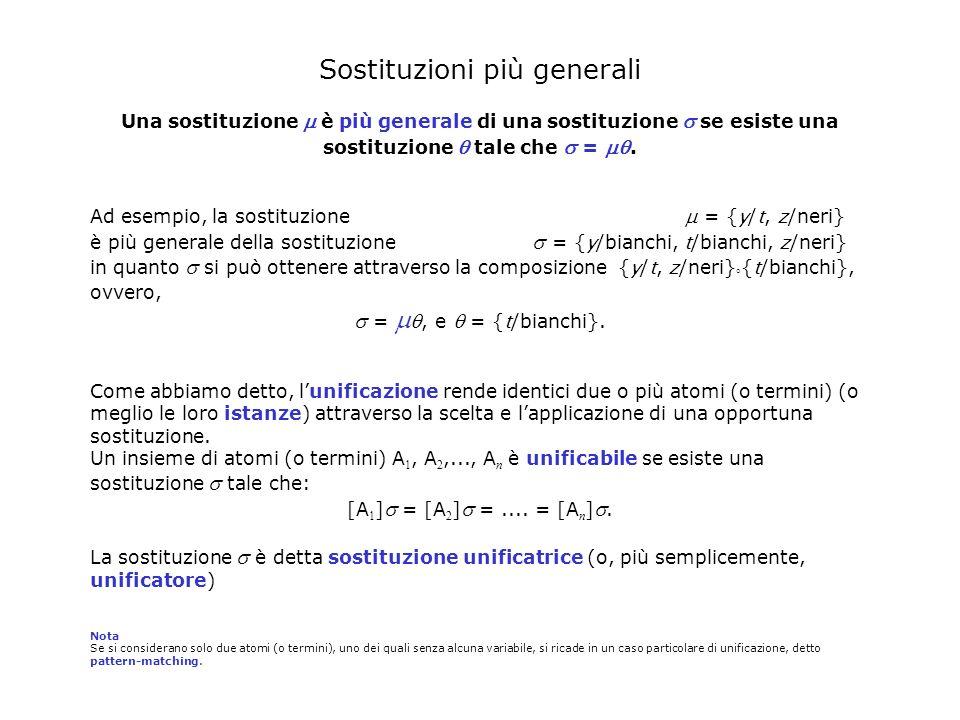 Sostituzioni più generali Una sostituzione è più generale di una sostituzione se esiste una sostituzione tale che =. Ad esempio, la sostituzione = { y
