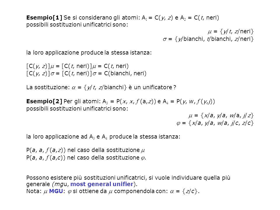 Esempio[1] Se si considerano gli atomi: A 1 = C( y, z ) e A 2 = C( t, neri) possibili sostituzioni unificatrici sono: = { y / t, z /neri} = { y /bianc