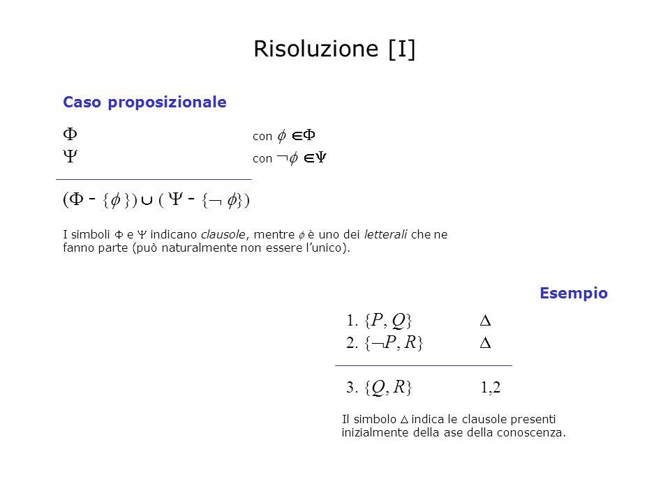 Risoluzione [I] Caso proposizionale con ( - { }) 1. { P, Q } 2. { P, R } 3. { Q, R }1,2 Il simbolo indica le clausole presenti inizialmente della ase