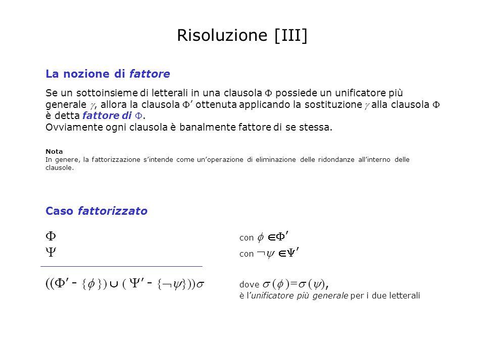 Risoluzione [III] La nozione di fattore Se un sottoinsieme di letterali in una clausola possiede un unificatore più generale, allora la clausola otten