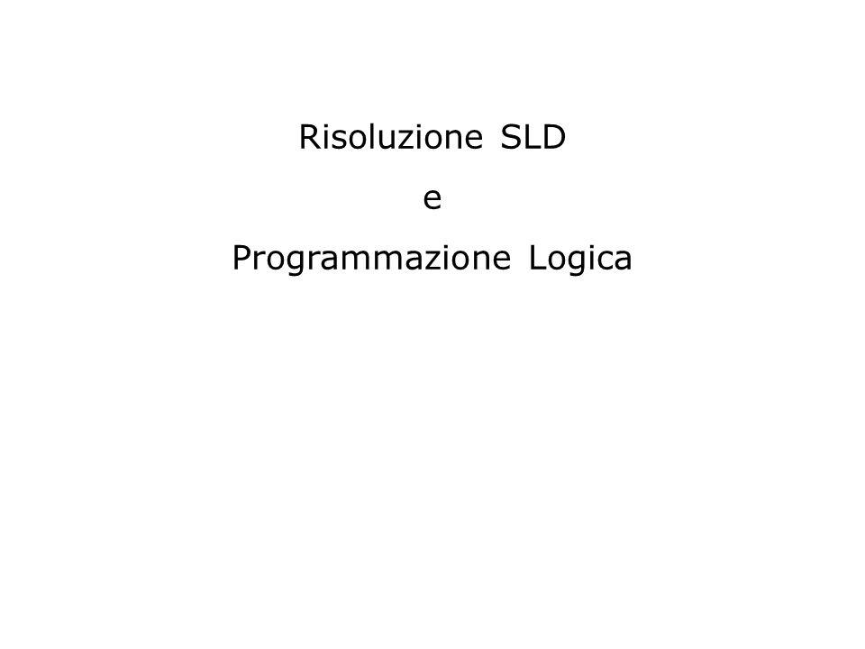 Risoluzione SLD e Programmazione Logica
