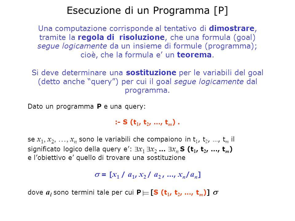 Esecuzione di un Programma [P] Una computazione corrisponde al tentativo di dimostrare, tramite la regola di risoluzione, che una formula (goal) segue