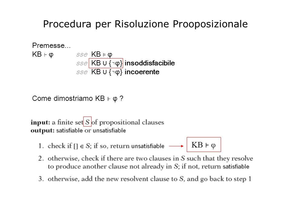 Procedura per Risoluzione Prooposizionale Premesse... KB φ sse KB φ sse KB {φ} insoddisfacibile sse KB {φ} incoerente KB φ Come dimostriamo KB φ ?