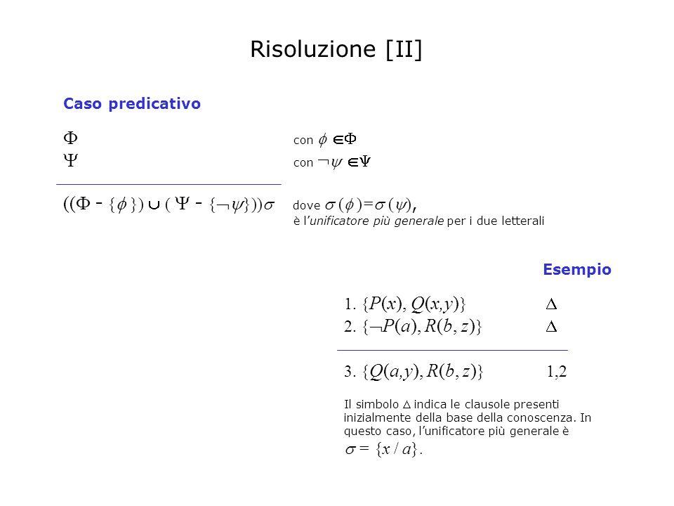 con (( - { }) ( - { })) dove ( )= ( ), è lunificatore più generale per i due letterali Caso predicativo Risoluzione [II] 1. { P(x), Q(x,y) } 2. { P(a)