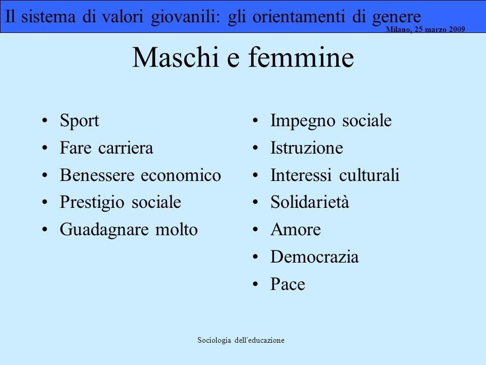 Milano, 26 marzo 2008 Milano, 23 marzo 2009Milano, 25 marzo 2009 Sociologia dell'educazione Il sistema di valori giovanili: gli orientamenti di genere