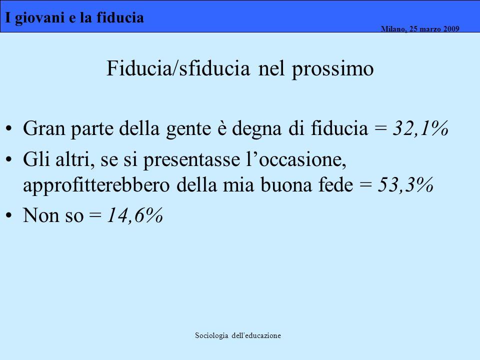 Milano, 26 marzo 2008 Milano, 23 marzo 2009Milano, 25 marzo 2009 Sociologia dell'educazione Gran parte della gente è degna di fiducia = 32,1% Gli altr