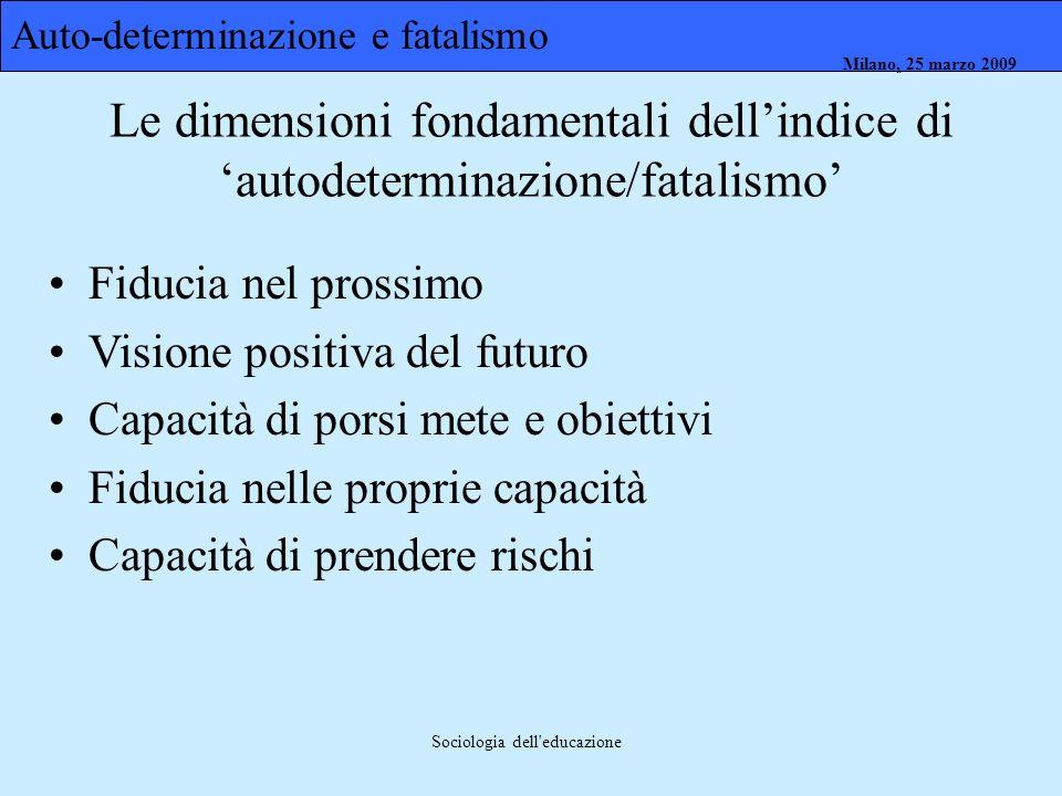 Milano, 26 marzo 2008 Milano, 23 marzo 2009Milano, 25 marzo 2009 Sociologia dell'educazione Fiducia nel prossimo Visione positiva del futuro Capacità