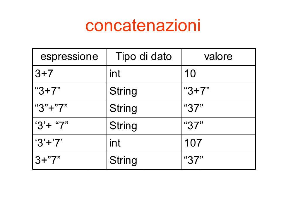 concatenazioni 107int3+7 37String3+7 37String3+ 7 37String3+7 String3+7 10int3+7 valoreTipo di datoespressione