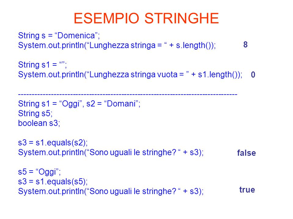 ESEMPIO STRINGHE String s = Domenica; System.out.println(Lunghezza stringa = + s.length()); String s1 = ; System.out.println(Lunghezza stringa vuota =