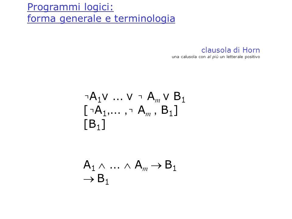 A 1... A m B 1 [ A 1,..., A m, B 1 ] [B 1 ] A 1...