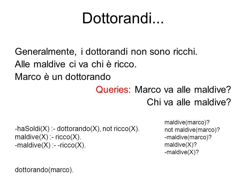 Dottorandi... -haSoldi(X) :- dottorando(X), not ricco(X).
