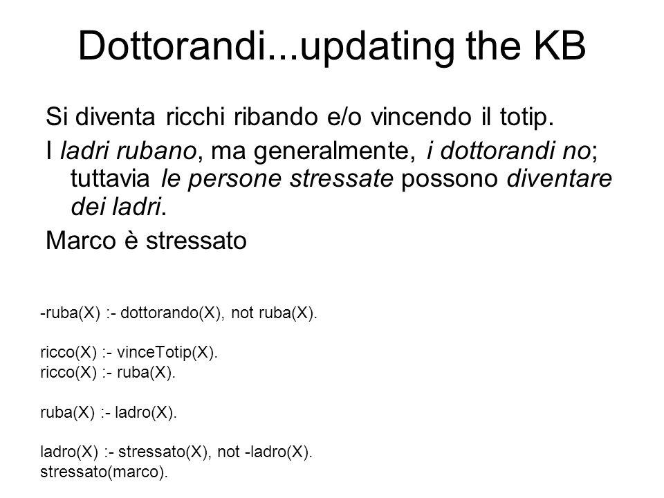 -ruba(X) :- dottorando(X), not ruba(X). ricco(X) :- vinceTotip(X).