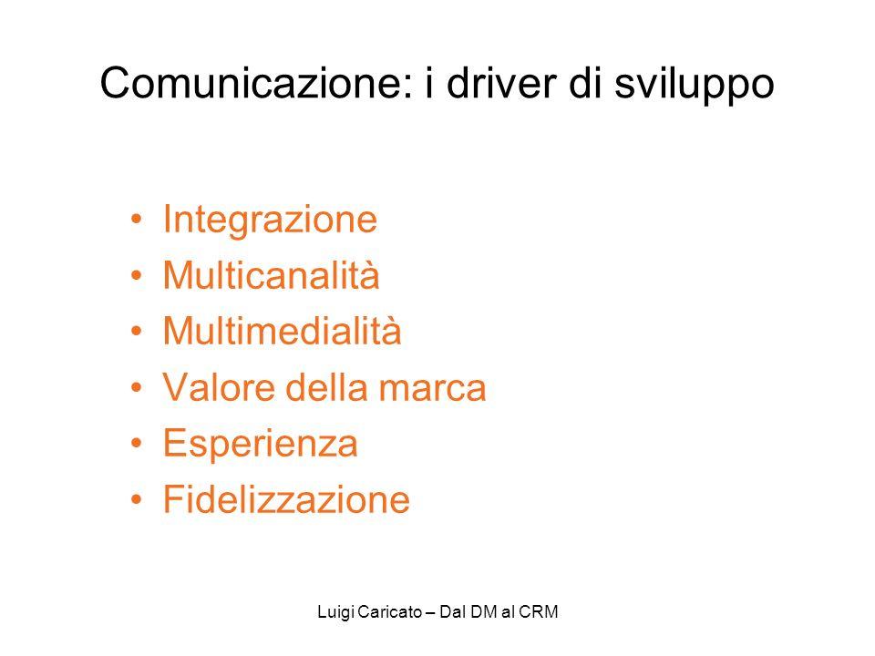 Luigi Caricato – Dal DM al CRM Comunicazione: i driver di sviluppo Integrazione Multicanalità Multimedialità Valore della marca Esperienza Fidelizzazione