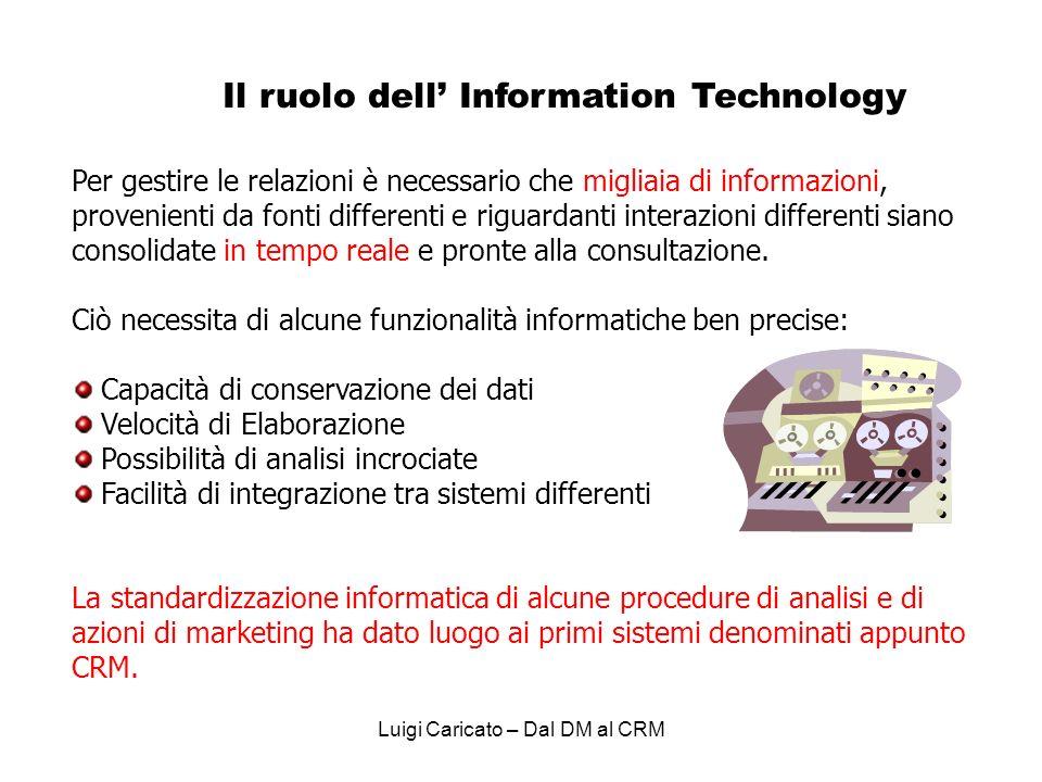 Luigi Caricato – Dal DM al CRM Il ruolo dell Information Technology Per gestire le relazioni è necessario che migliaia di informazioni, provenienti da fonti differenti e riguardanti interazioni differenti siano consolidate in tempo reale e pronte alla consultazione.