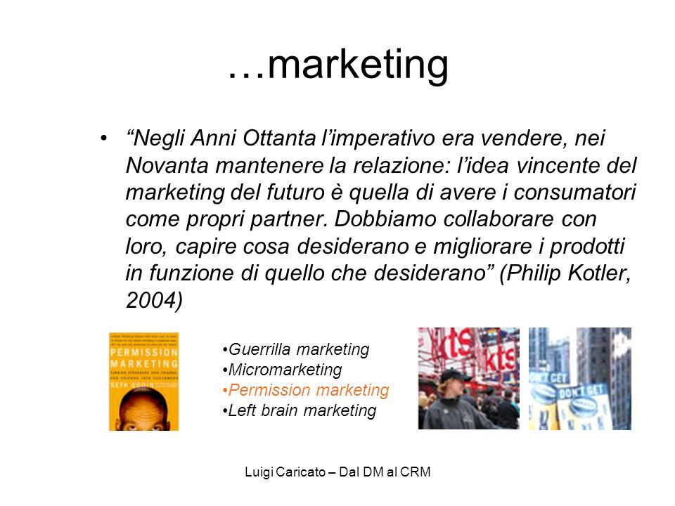 Luigi Caricato – Dal DM al CRM …marketing Negli Anni Ottanta limperativo era vendere, nei Novanta mantenere la relazione: lidea vincente del marketing del futuro è quella di avere i consumatori come propri partner.