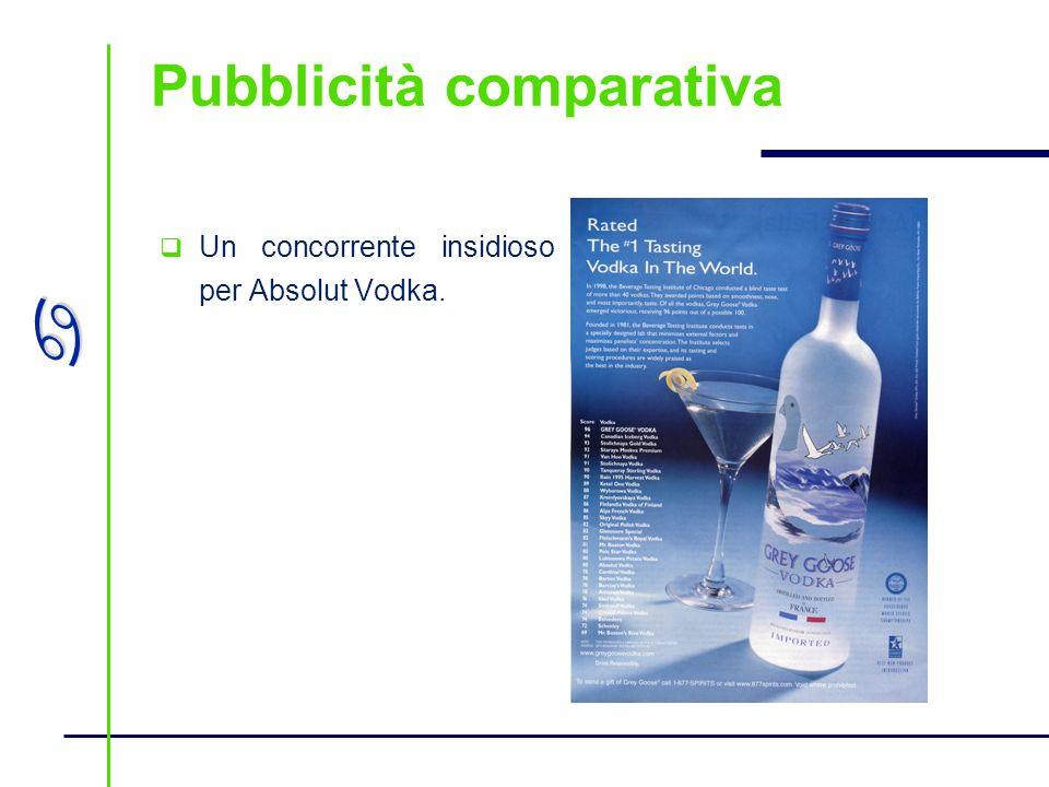 a Pubblicità comparativa Un concorrente insidioso per Absolut Vodka.