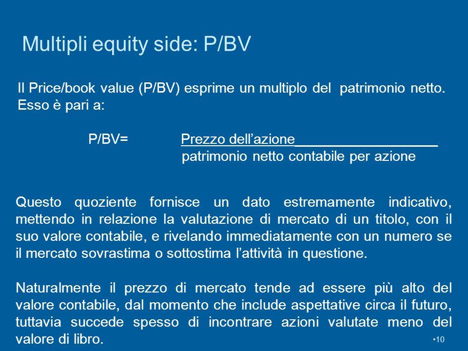 10 Multipli equity side: P/BV Il Price/book value (P/BV) esprime un multiplo del patrimonio netto. Esso è pari a: P/BV= Prezzo dellazione_____________