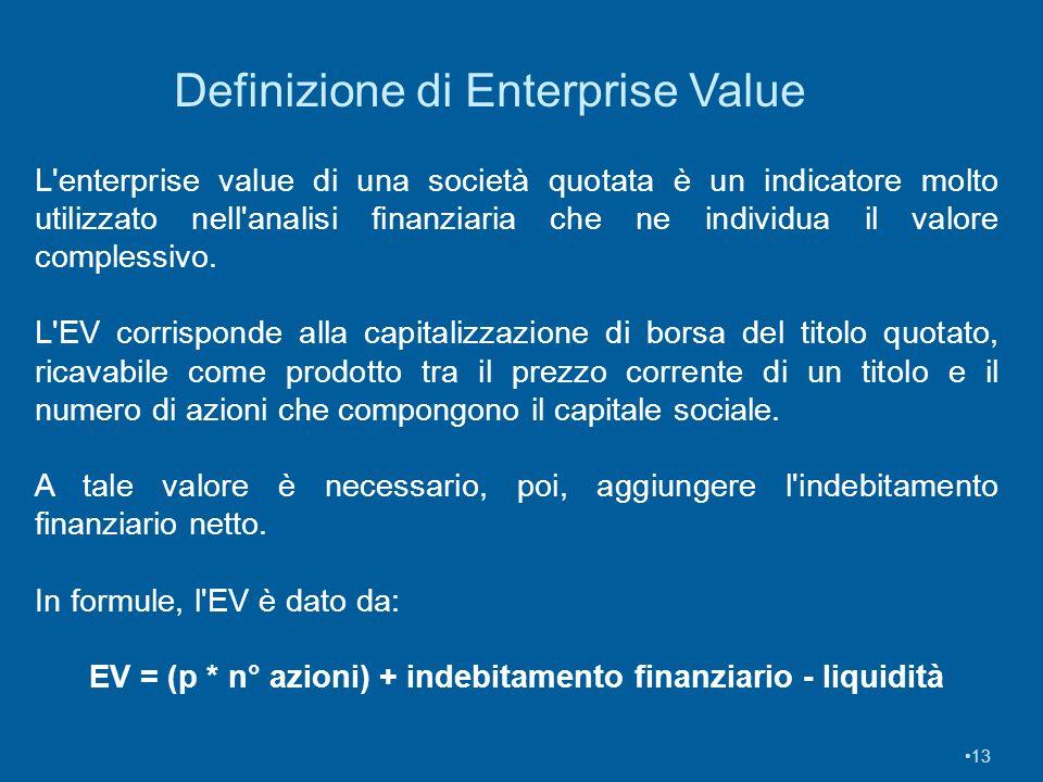 Definizione di Enterprise Value 13 L'enterprise value di una società quotata è un indicatore molto utilizzato nell'analisi finanziaria che ne individu