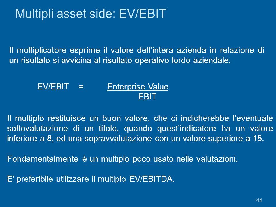 14 Multipli asset side: EV/EBIT Il moltiplicatore esprime il valore dellintera azienda in relazione di un risultato si avvicina al risultato operativo