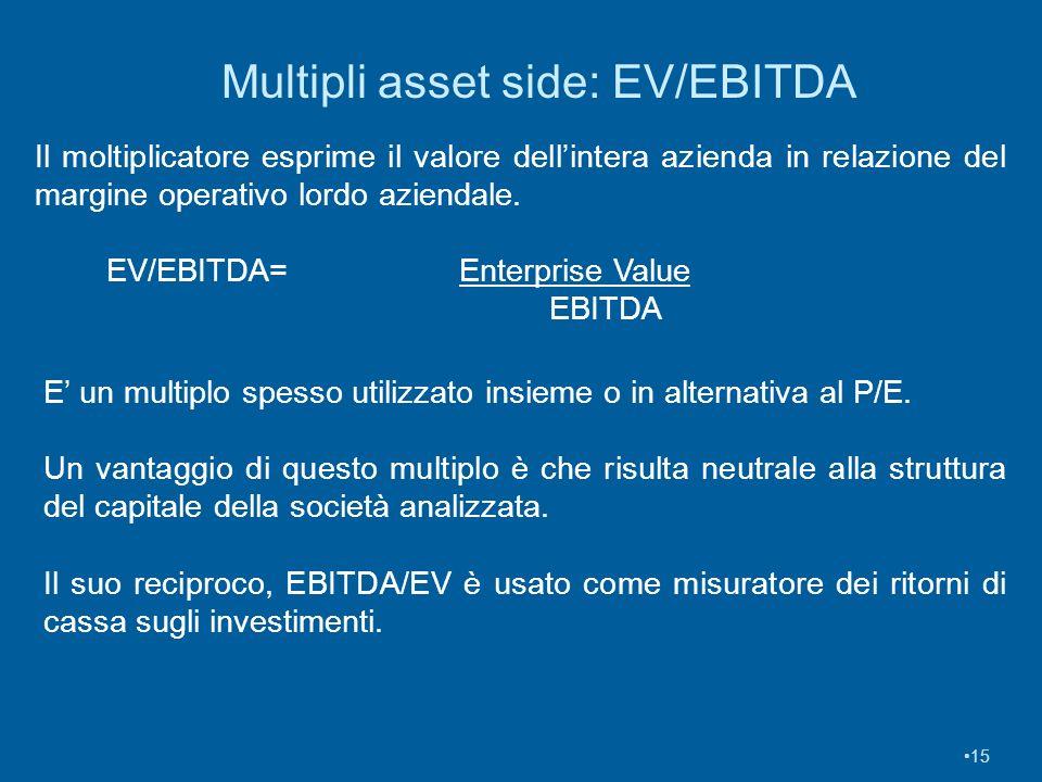 Multipli asset side: EV/EBITDA 15 Il moltiplicatore esprime il valore dellintera azienda in relazione del margine operativo lordo aziendale. EV/EBITDA