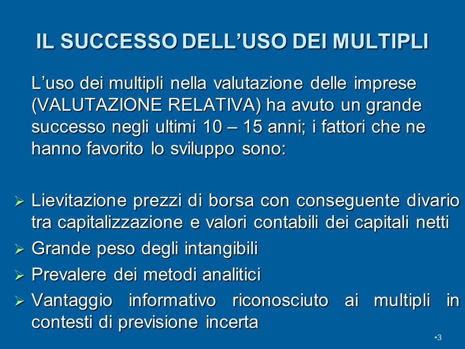 IL SUCCESSO DELLUSO DEI MULTIPLI Luso dei multipli nella valutazione delle imprese (VALUTAZIONE RELATIVA) ha avuto un grande successo negli ultimi 10