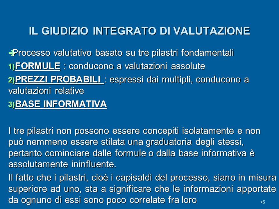 IL GIUDIZIO INTEGRATO DI VALUTAZIONE Processo valutativo basato su tre pilastri fondamentali Processo valutativo basato su tre pilastri fondamentali 1
