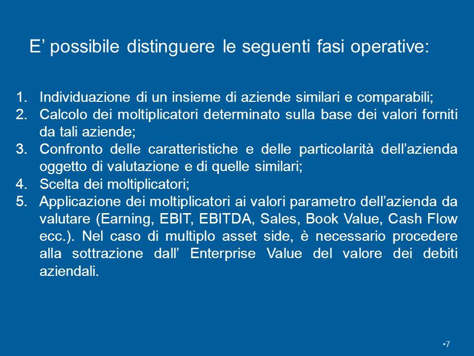 7 E possibile distinguere le seguenti fasi operative: 1.Individuazione di un insieme di aziende similari e comparabili; 2.Calcolo dei moltiplicatori d