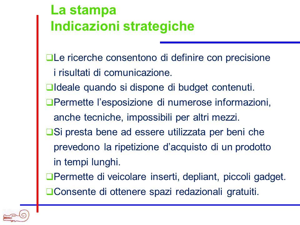 La stampa Indicazioni strategiche Le ricerche consentono di definire con precisione i risultati di comunicazione. Ideale quando si dispone di budget c