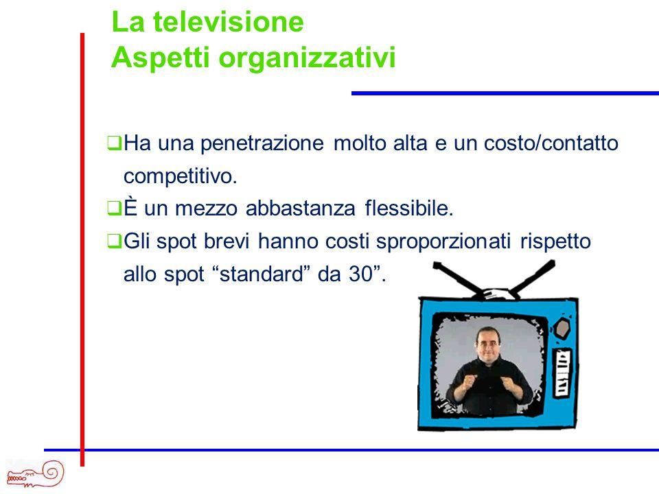 La televisione Aspetti organizzativi Ha una penetrazione molto alta e un costo/contatto competitivo. È un mezzo abbastanza flessibile. Gli spot brevi