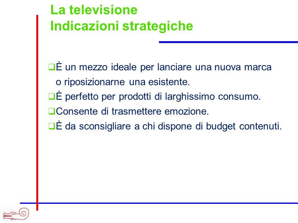 La televisione Indicazioni strategiche È un mezzo ideale per lanciare una nuova marca o riposizionarne una esistente. È perfetto per prodotti di largh