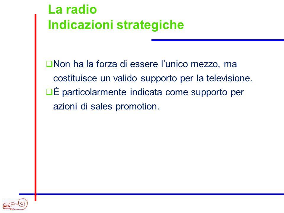 La radio Indicazioni strategiche Non ha la forza di essere lunico mezzo, ma costituisce un valido supporto per la televisione.