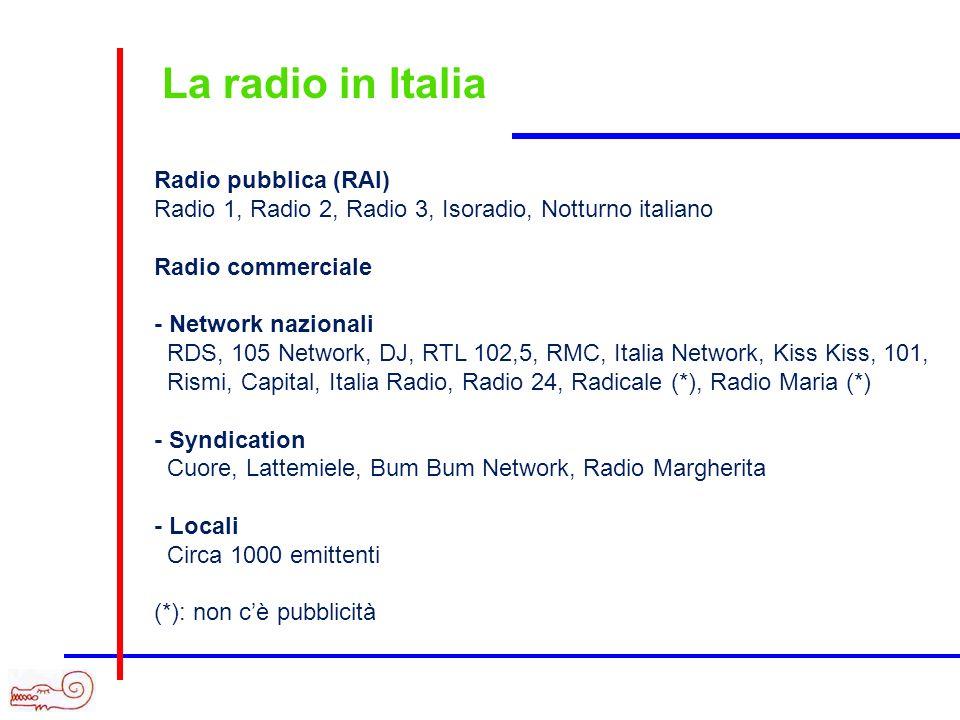 La radio in Italia Radio pubblica (RAI) Radio 1, Radio 2, Radio 3, Isoradio, Notturno italiano Radio commerciale - Network nazionali RDS, 105 Network, DJ, RTL 102,5, RMC, Italia Network, Kiss Kiss, 101, Rismi, Capital, Italia Radio, Radio 24, Radicale (*), Radio Maria (*) - Syndication Cuore, Lattemiele, Bum Bum Network, Radio Margherita - Locali Circa 1000 emittenti (*): non cè pubblicità