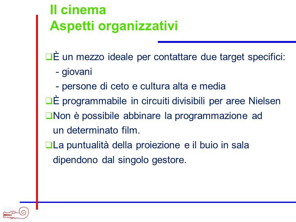 Il cinema Aspetti organizzativi È un mezzo ideale per contattare due target specifici: - giovani - persone di ceto e cultura alta e media È programmab