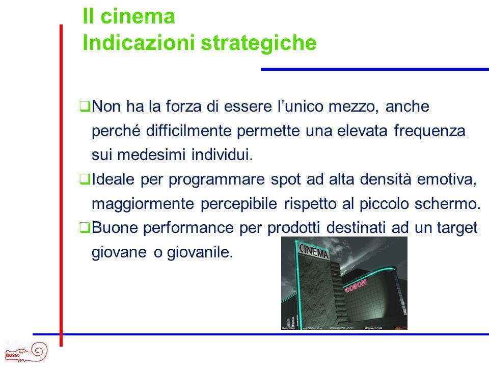 Il cinema Indicazioni strategiche Non ha la forza di essere lunico mezzo, anche perché difficilmente permette una elevata frequenza sui medesimi individui.