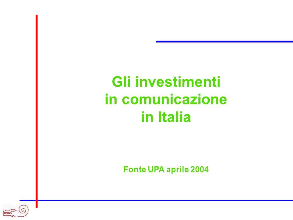 Gli investimenti in comunicazione in Italia Fonte UPA aprile 2004