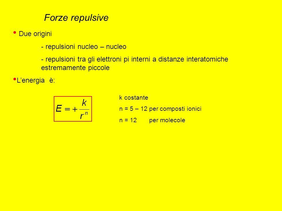 Forze repulsive Due origini - repulsioni nucleo – nucleo - repulsioni tra gli elettroni pi interni a distanze interatomiche estremamente piccole Lenergia è: k costante n = 5 – 12 per composti ionici n = 12 per molecole