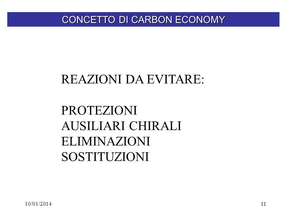10/01/201411 CONCETTO DI CARBON ECONOMY REAZIONI DA EVITARE: PROTEZIONI AUSILIARI CHIRALI ELIMINAZIONI SOSTITUZIONI