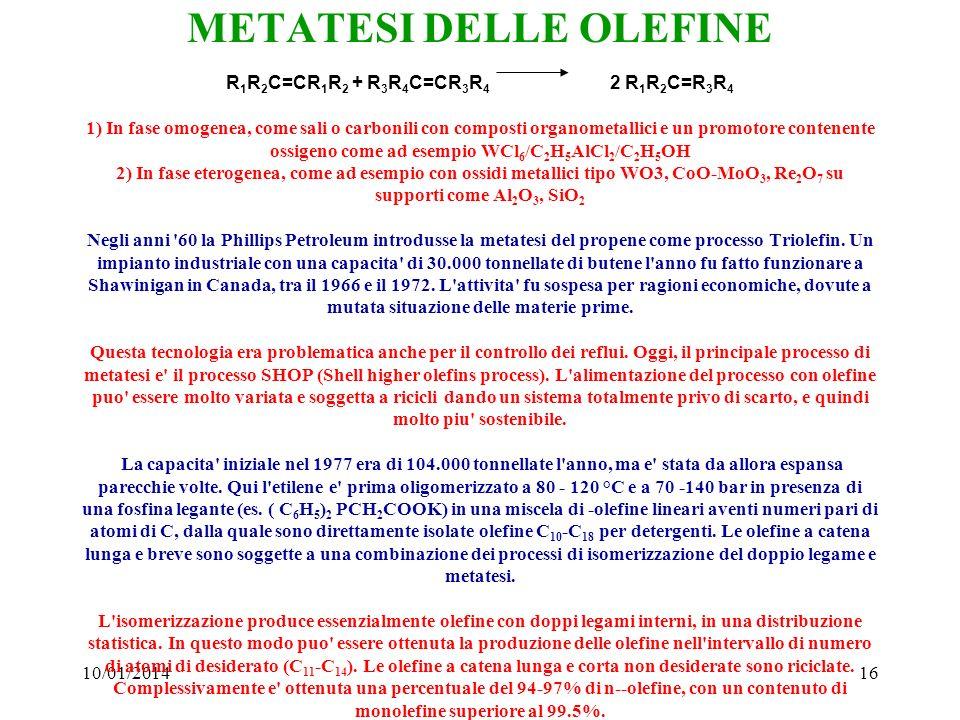 10/01/201416 METATESI DELLE OLEFINE R 1 R 2 C=CR 1 R 2 + R 3 R 4 C=CR 3 R 4 2 R 1 R 2 C=R 3 R 4 1) In fase omogenea, come sali o carbonili con compost
