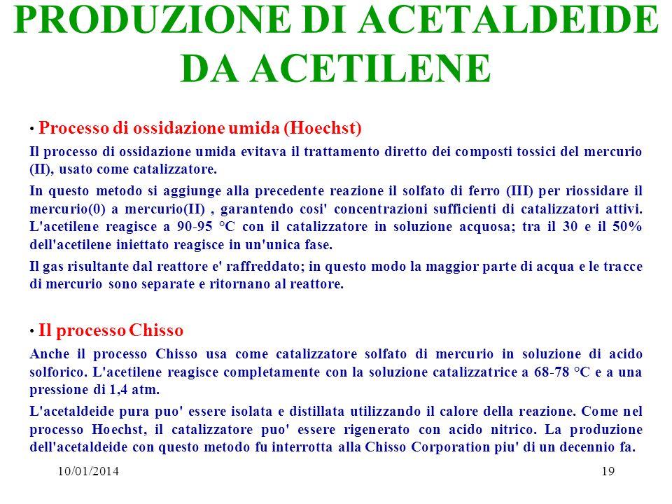 10/01/201419 PRODUZIONE DI ACETALDEIDE DA ACETILENE Processo di ossidazione umida (Hoechst) Il processo di ossidazione umida evitava il trattamento di