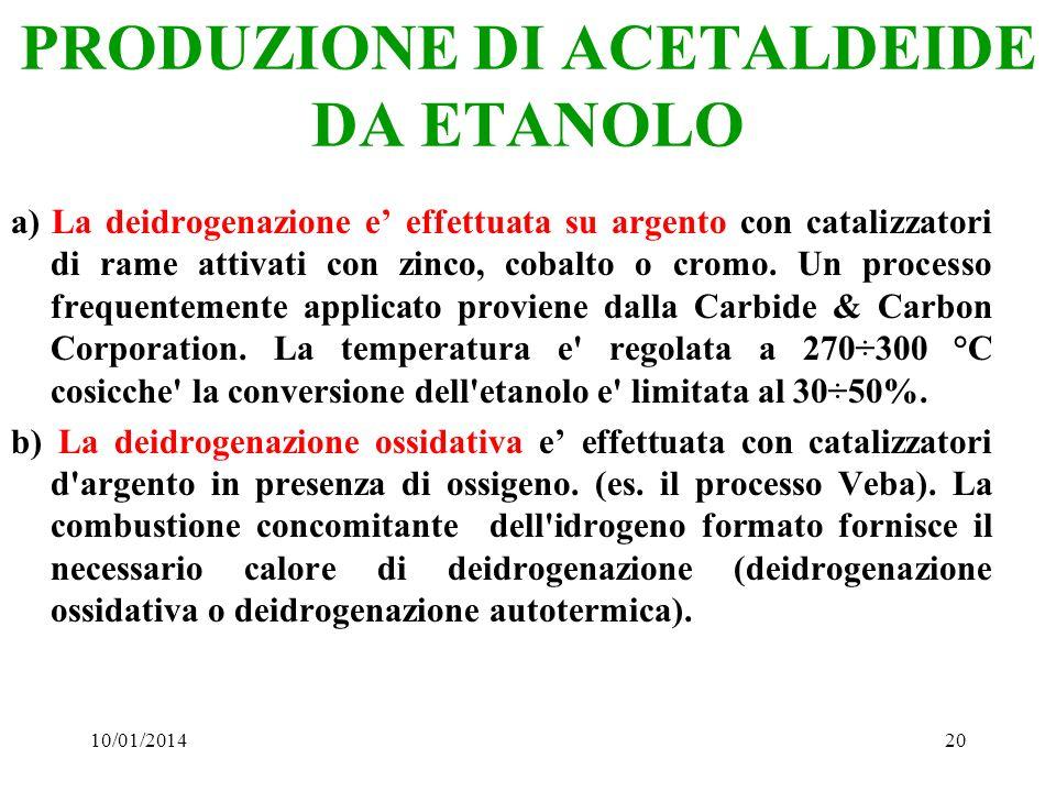 10/01/201420 PRODUZIONE DI ACETALDEIDE DA ETANOLO a) La deidrogenazione e effettuata su argento con catalizzatori di rame attivati con zinco, cobalto
