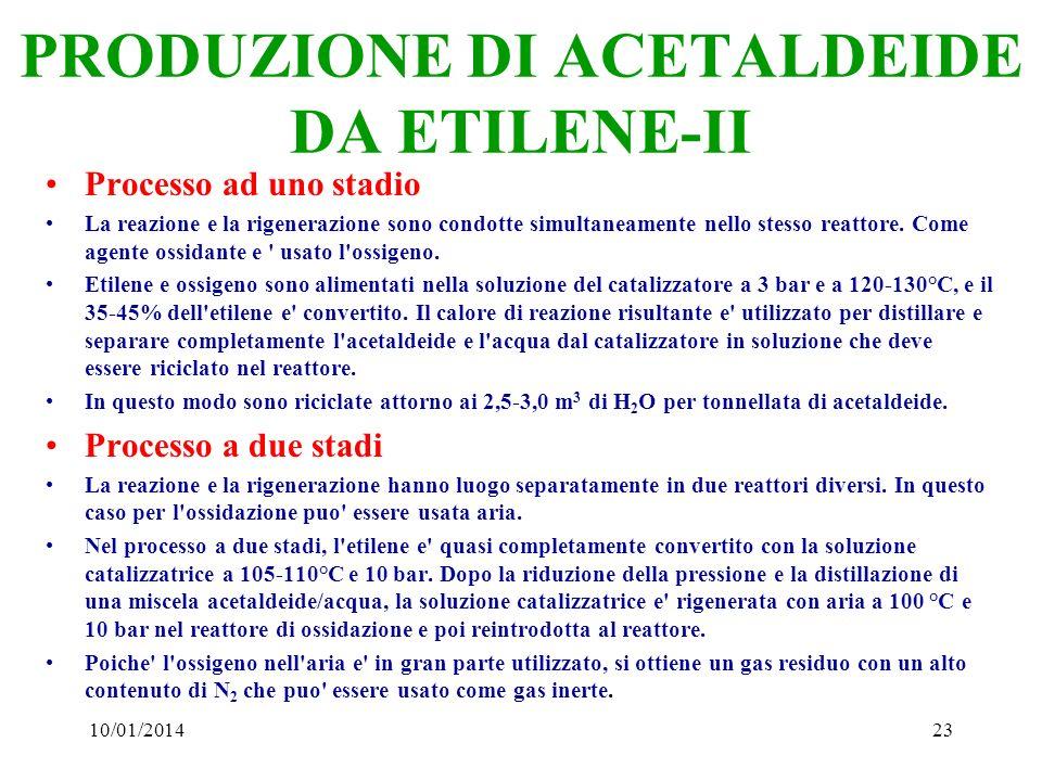 10/01/201423 PRODUZIONE DI ACETALDEIDE DA ETILENE-II Processo ad uno stadio La reazione e la rigenerazione sono condotte simultaneamente nello stesso