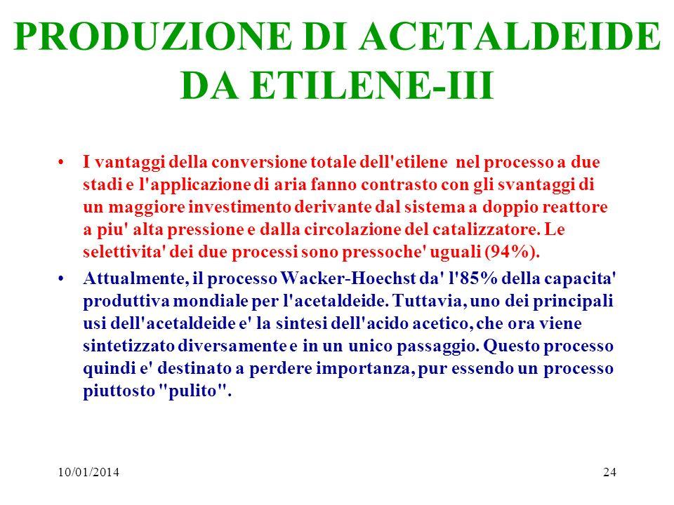 10/01/201424 PRODUZIONE DI ACETALDEIDE DA ETILENE-III I vantaggi della conversione totale dell'etilene nel processo a due stadi e l'applicazione di ar