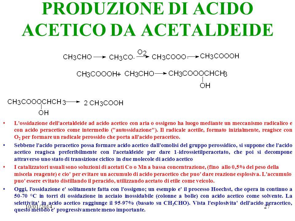 10/01/201427 PRODUZIONE DI ACIDO ACETICO DA ACETALDEIDE L'ossidazione dell'acetaldeide ad acido acetico con aria o ossigeno ha luogo mediante un mecca