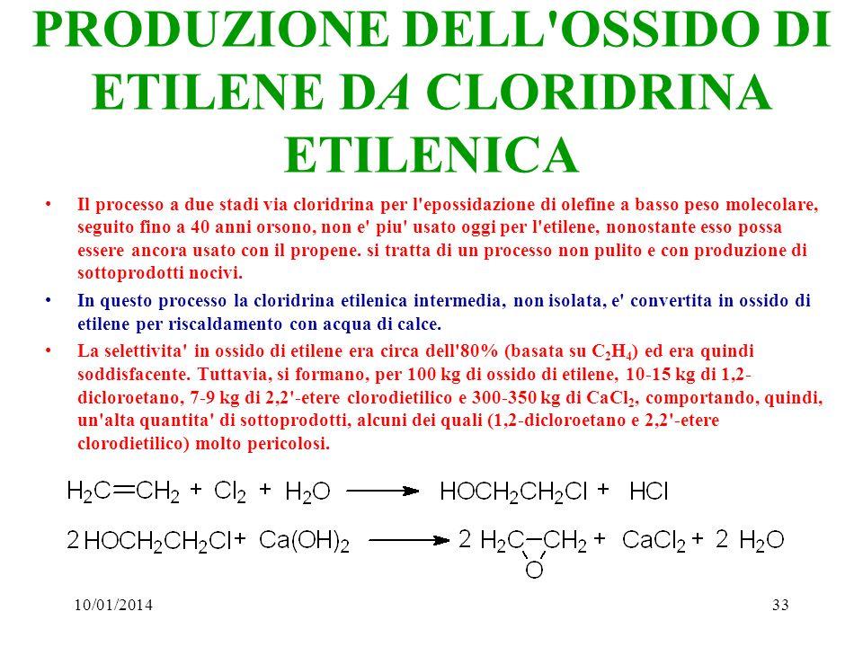 10/01/201433 PRODUZIONE DELL'OSSIDO DI ETILENE DA CLORIDRINA ETILENICA Il processo a due stadi via cloridrina per l'epossidazione di olefine a basso p