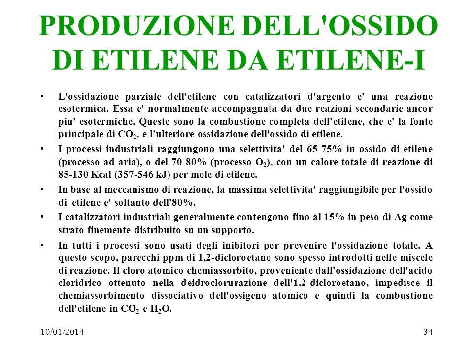 10/01/201434 PRODUZIONE DELL'OSSIDO DI ETILENE DA ETILENE-I L'ossidazione parziale dell'etilene con catalizzatori d'argento e' una reazione esotermica