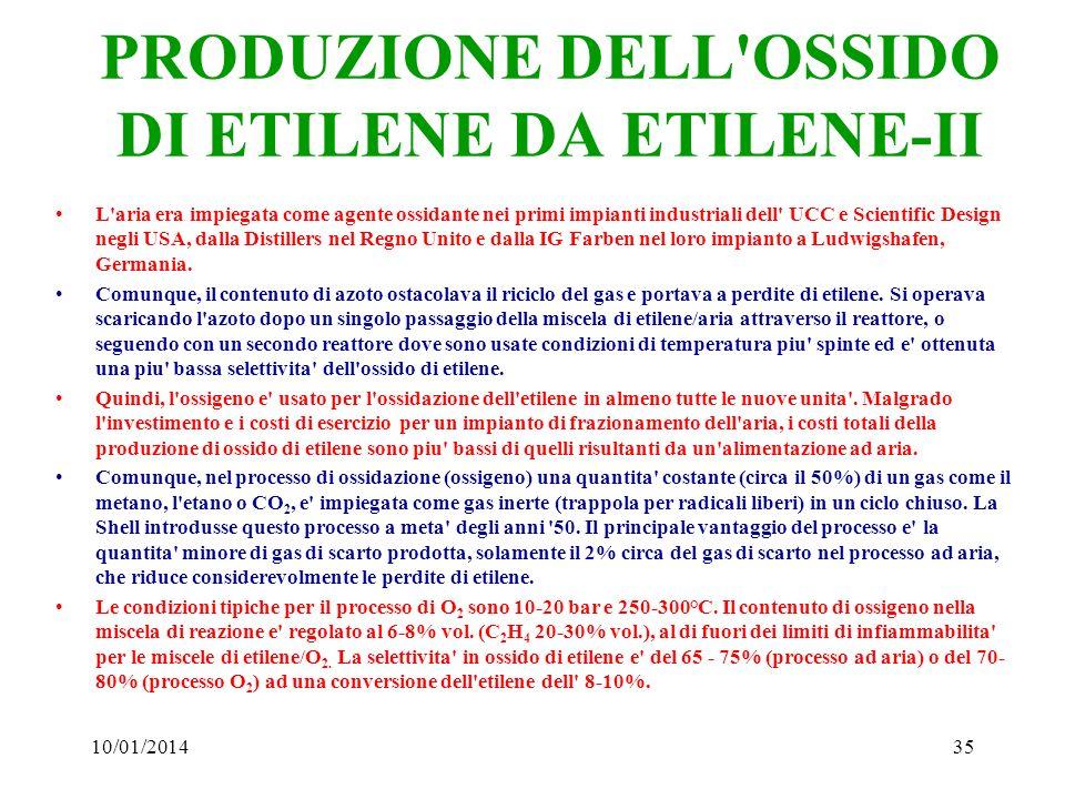 10/01/201435 PRODUZIONE DELL'OSSIDO DI ETILENE DA ETILENE-II L'aria era impiegata come agente ossidante nei primi impianti industriali dell' UCC e Sci