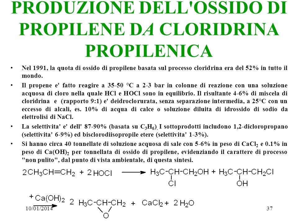 10/01/201437 PRODUZIONE DELL'OSSIDO DI PROPILENE DA CLORIDRINA PROPILENICA Nel 1991, la quota di ossido di propilene basata sul processo cloridrina er