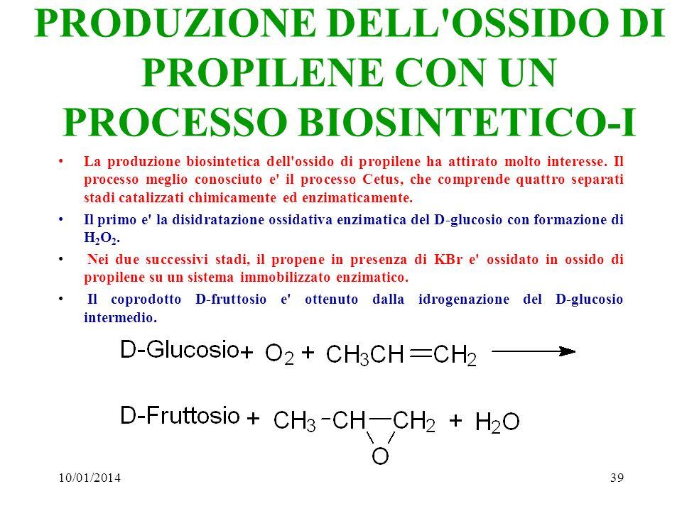 10/01/201439 PRODUZIONE DELL'OSSIDO DI PROPILENE CON UN PROCESSO BIOSINTETICO-I La produzione biosintetica dell'ossido di propilene ha attirato molto